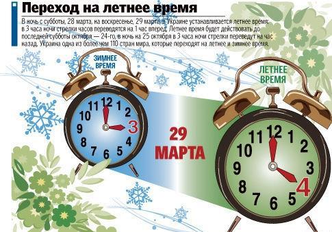 термобелье надевают когда европа переводит часы весной 2016 года многих